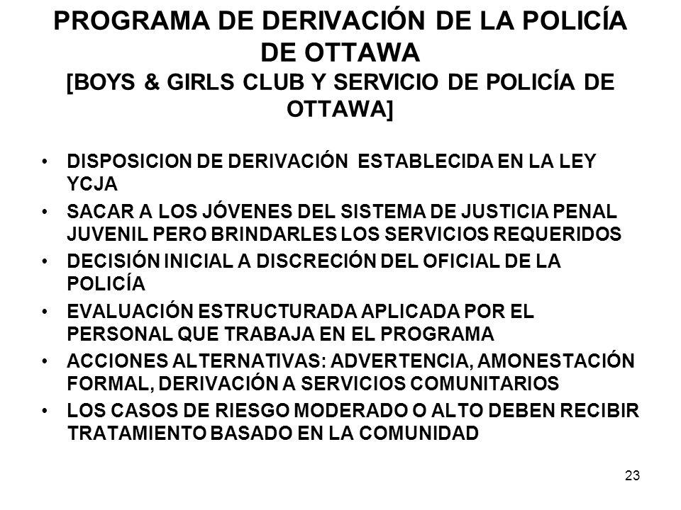 PROGRAMA DE DERIVACIÓN DE LA POLICÍA DE OTTAWA [BOYS & GIRLS CLUB Y SERVICIO DE POLICÍA DE OTTAWA]